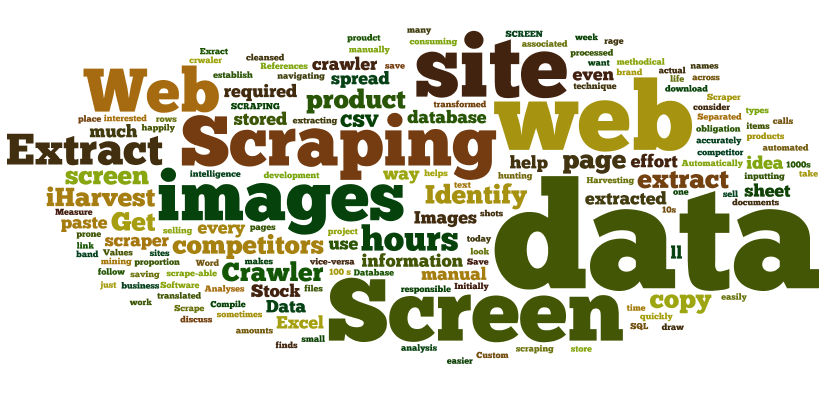 Word Tag Cloud for Screen Scraping